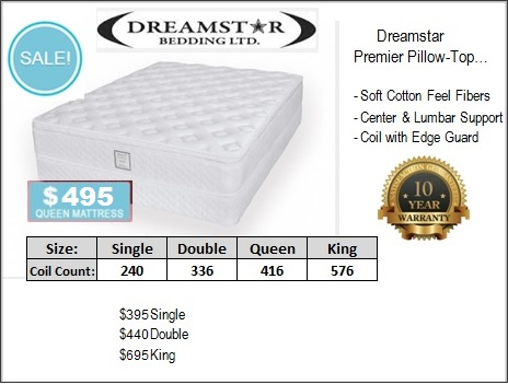 PREMIER PILLOW-TOP NEW PRICES