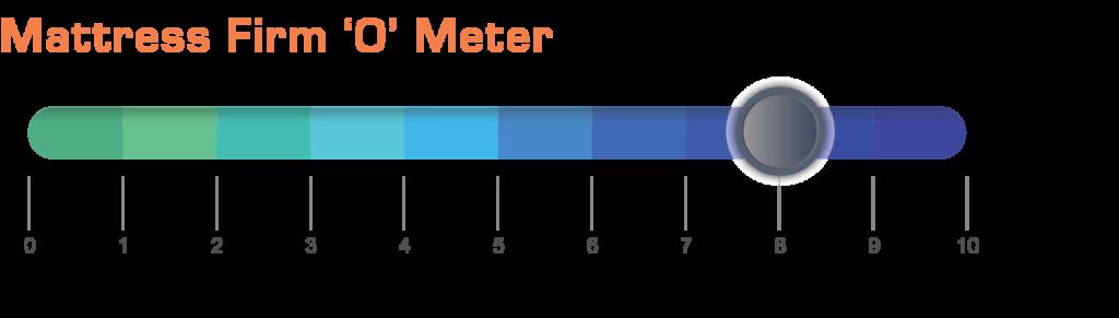 Ultimate Comfort Gel Firmometer