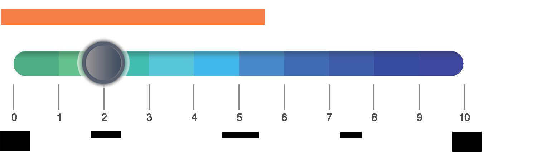 aurora meter