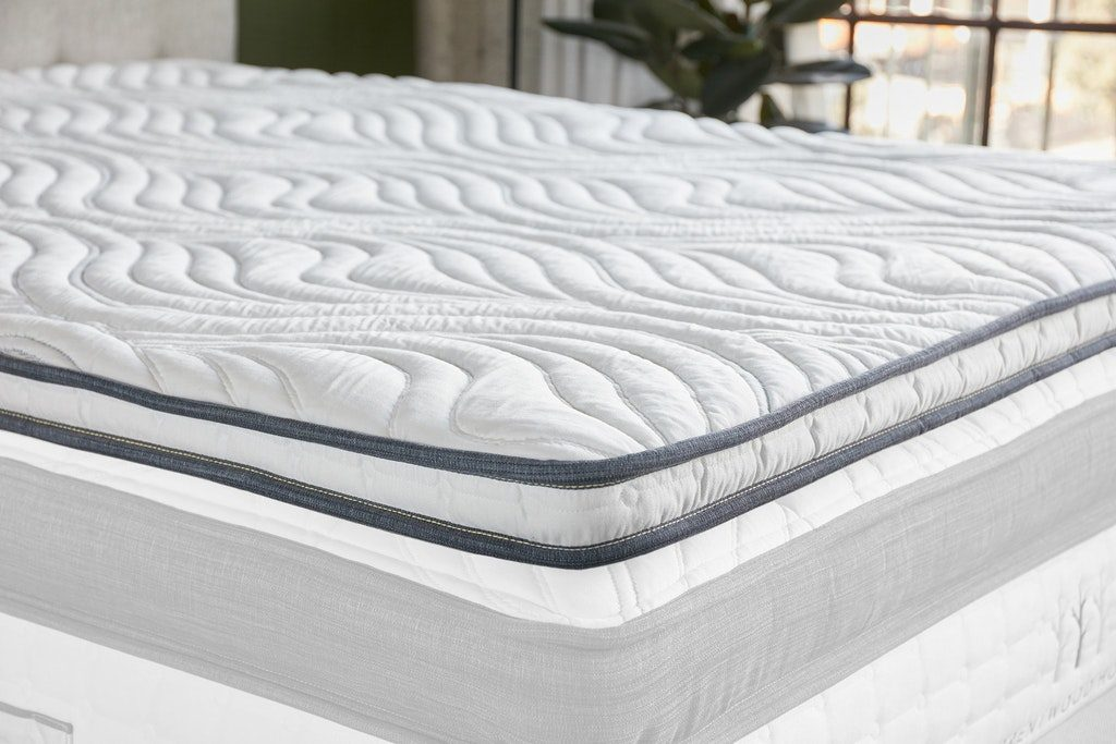 The Cost Of A Memory Foam Mattress & What Will Affect It